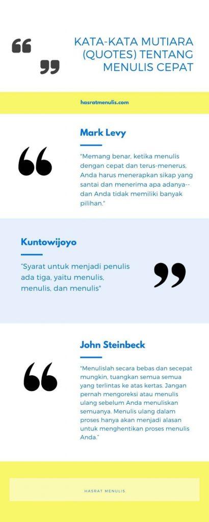 kata mutiara (quotes) cara menulis cepat